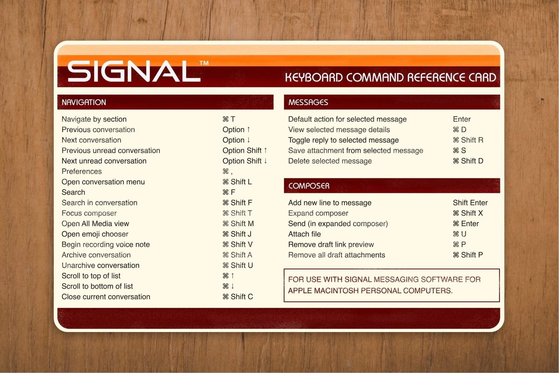 A stylized version of the Signal keyboard shortcuts reference card for macOS.