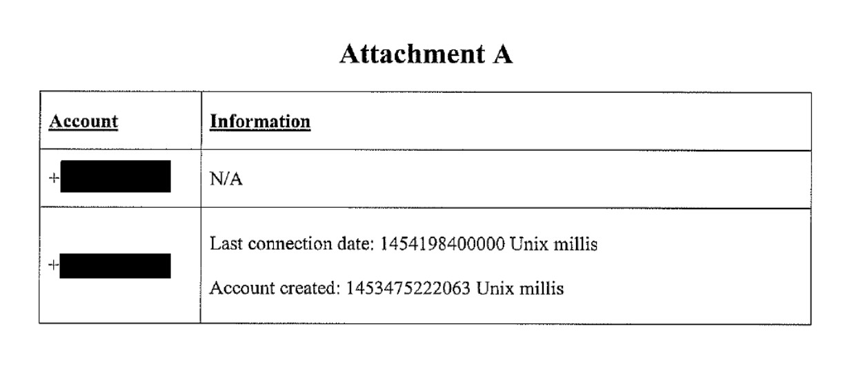 A screenshot of the subpoena response, showing only the account creation time and connection date.